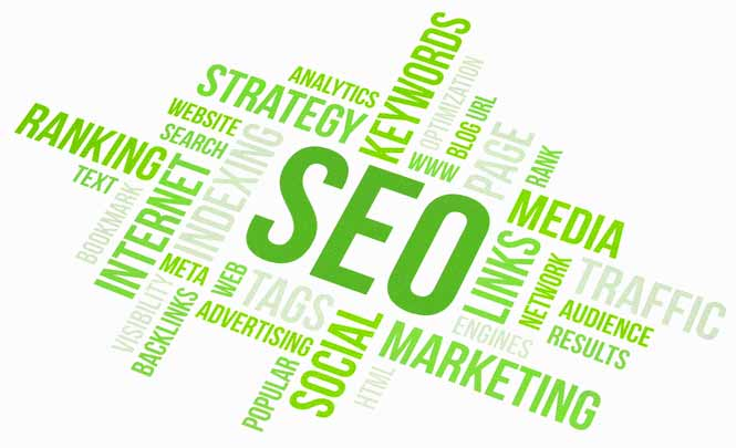 seo word cluster